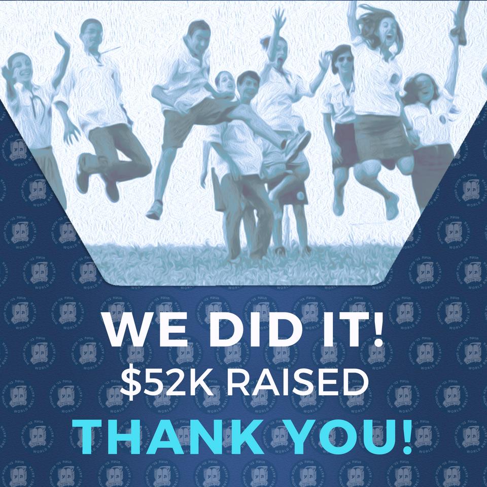 Fundraiser – Huge Success!